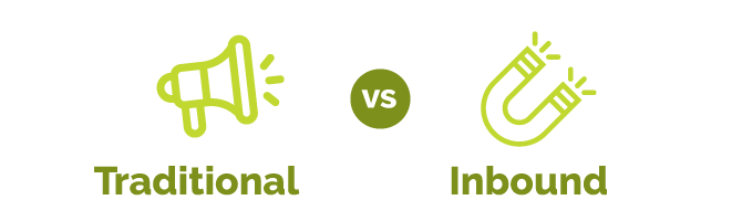 Traditional Marketing vs. Inbound Marketing | Kiwi Creative