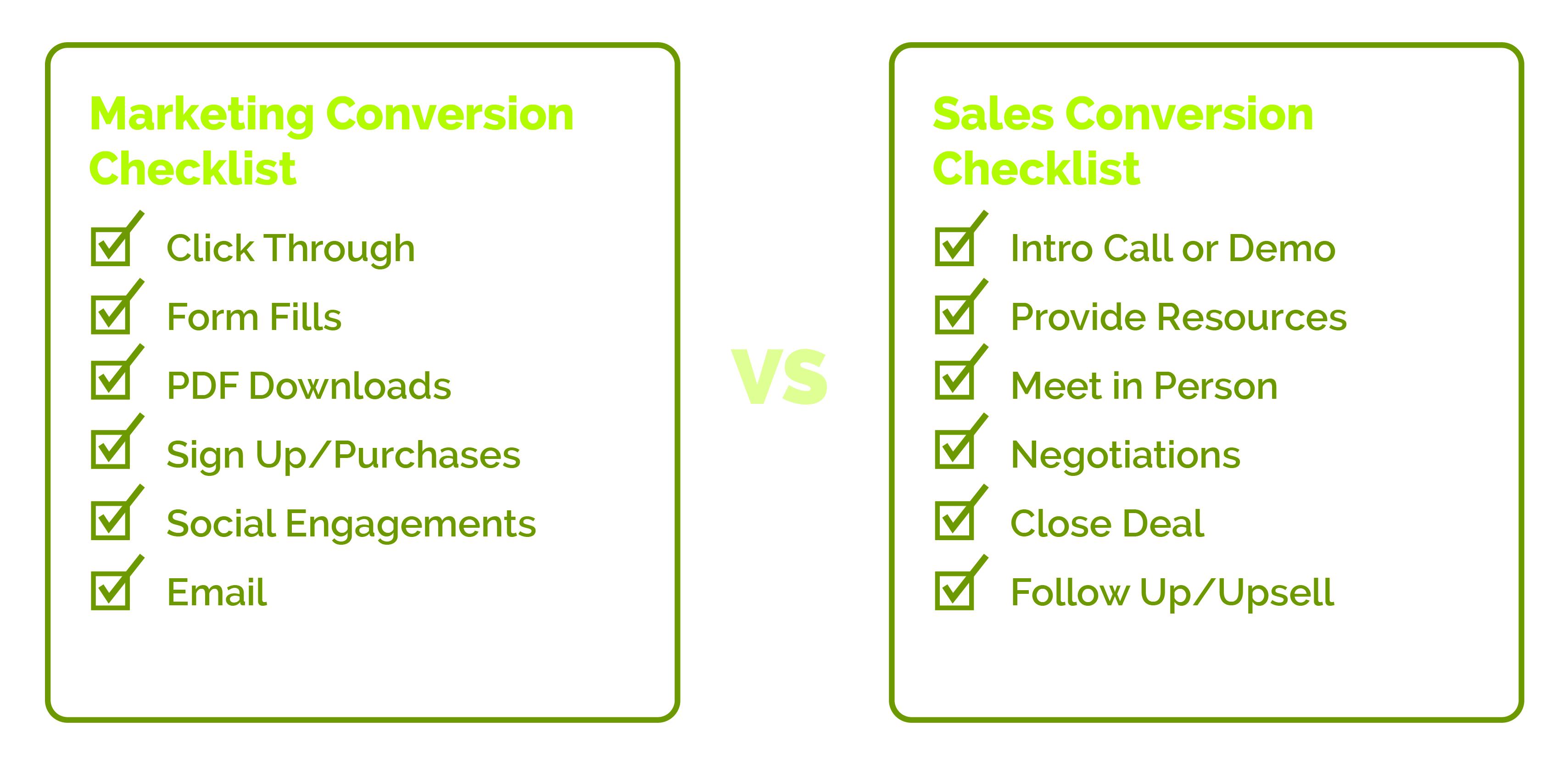 Measuring Results - Checklist Comparison